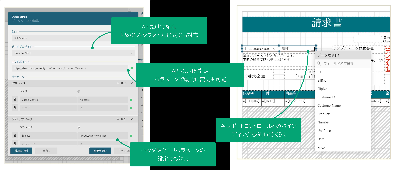 GUIでデータバインディング