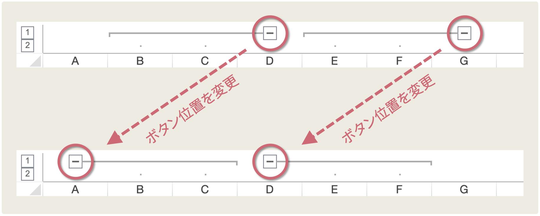 グループ化ボタン位置の変更