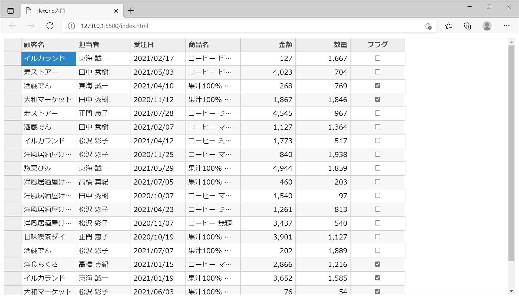 20件のランダムデータを表示